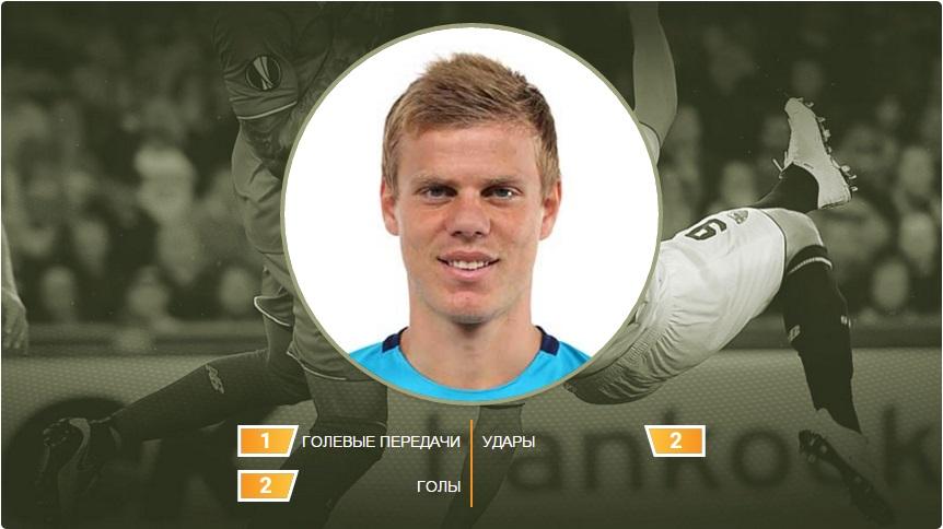 Александр Кокорин в списке лучших игроков недели УЕФА