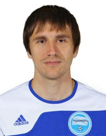 Суродин Руслан Андреевич